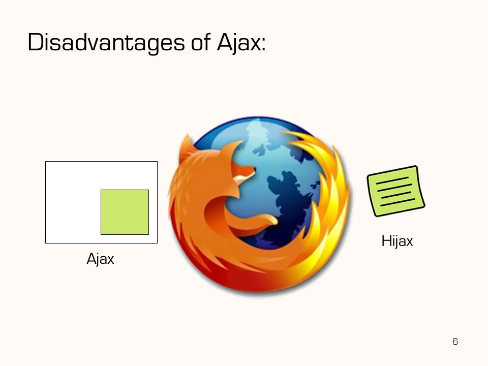 Disadvantages of Ajax: