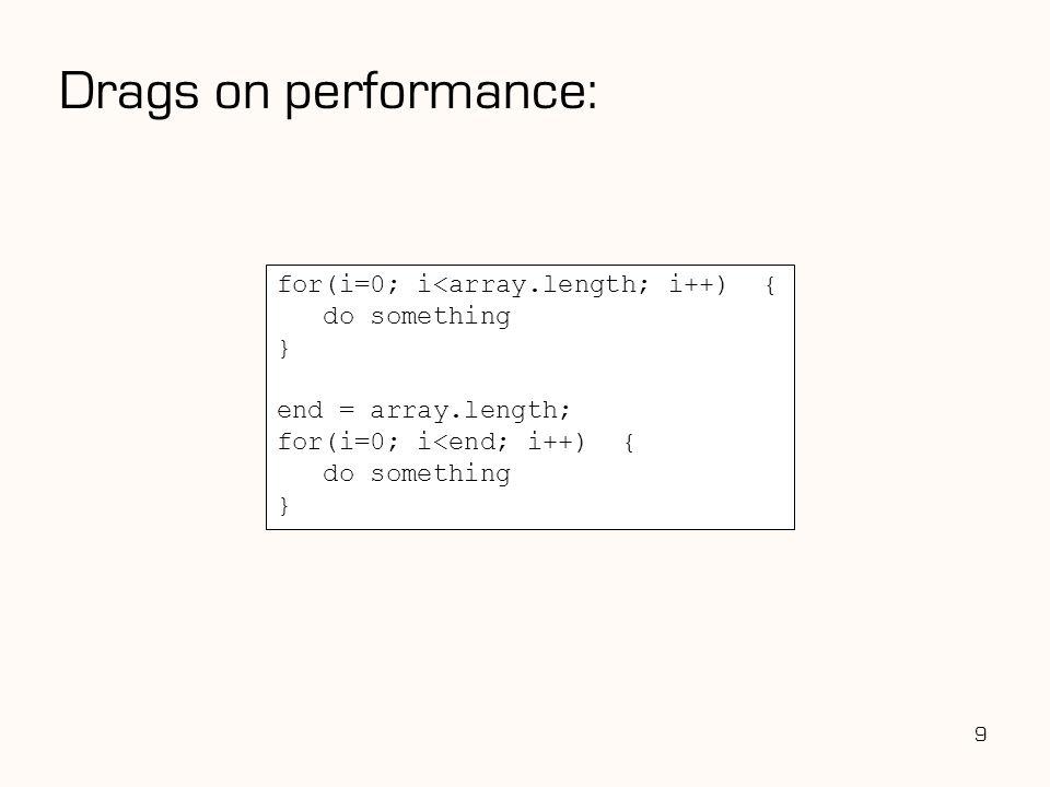 Drags on performance: for(i=0; i<array.length; i++) { do something