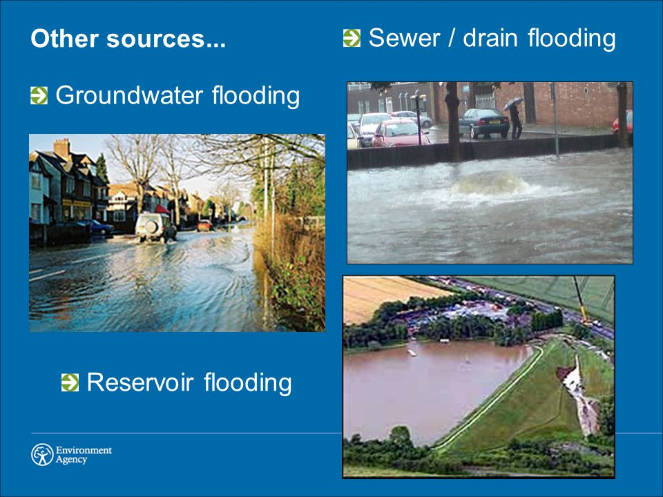 Other sources... Sewer / drain flooding Groundwater flooding Reservoir flooding