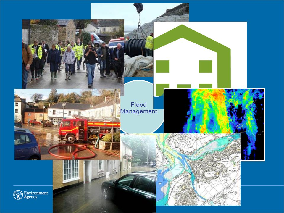 Flood Management Build and maintain defences. Restrict development. Forecast and warn. Map flood risk.
