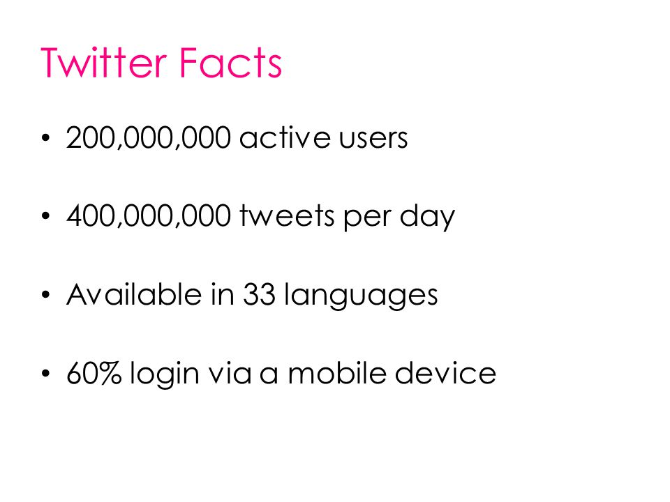 Twitter Facts 200,000,000 active users 400,000,000 tweets per day