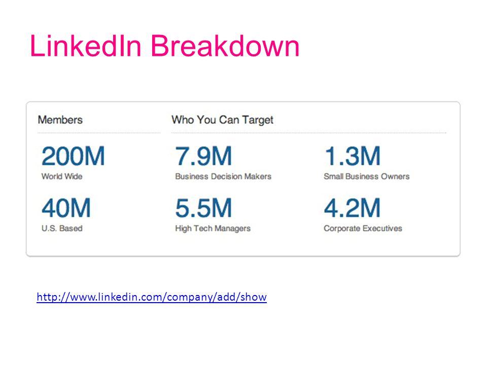 LinkedIn Breakdown http://www.linkedin.com/company/add/show