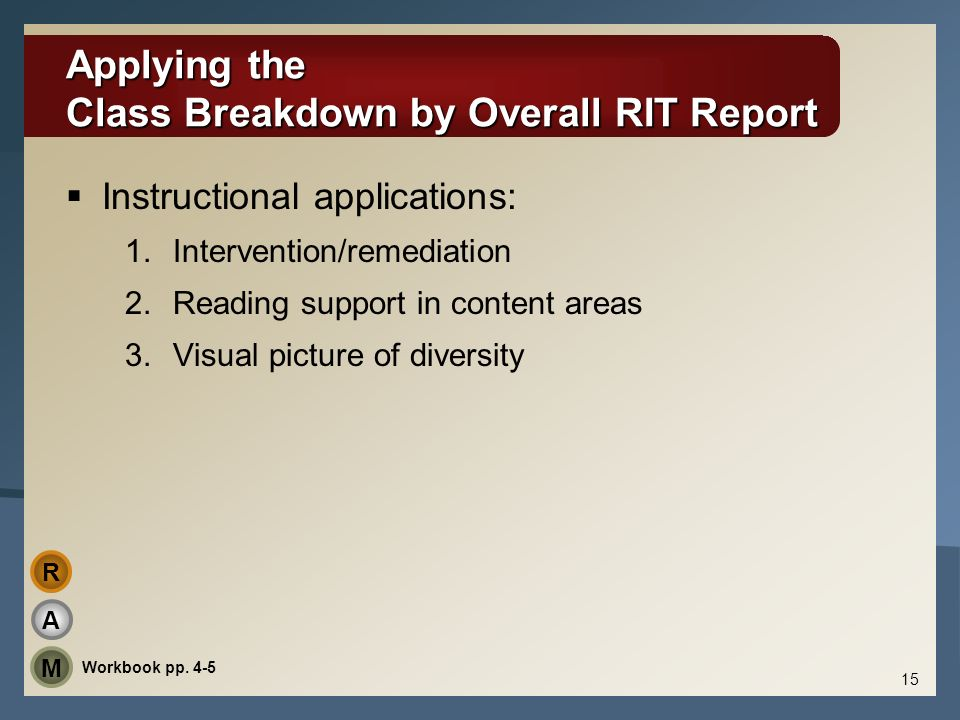Applying the Class Breakdown by Overall RIT Report