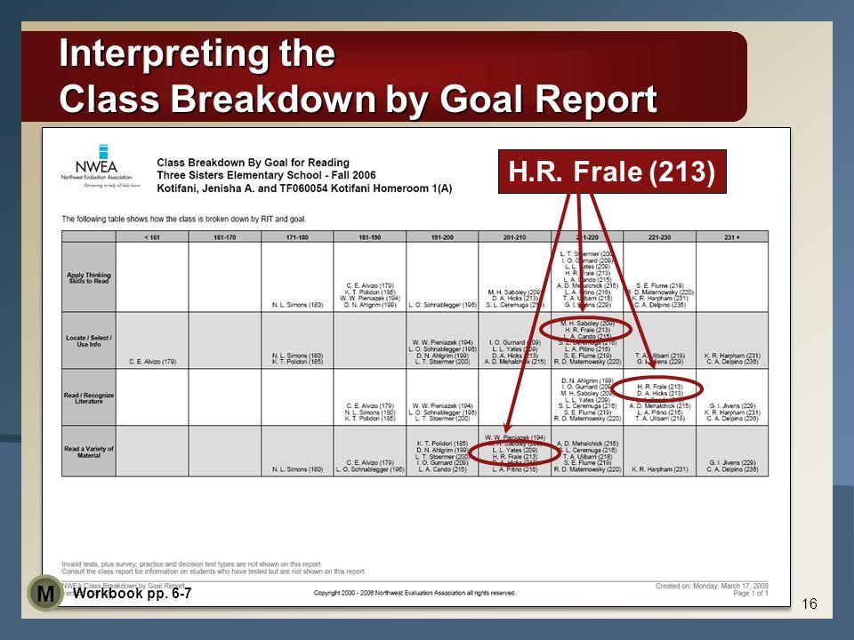 Interpreting the Class Breakdown by Goal Report