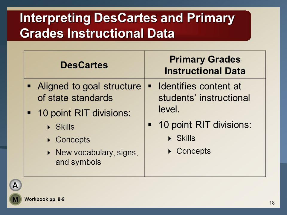 Interpreting DesCartes and Primary Grades Instructional Data