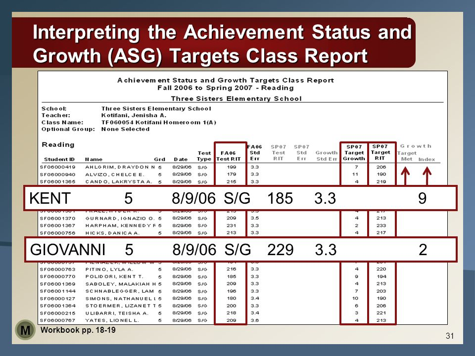 Interpreting the Achievement Status and Growth (ASG) Targets Class Report