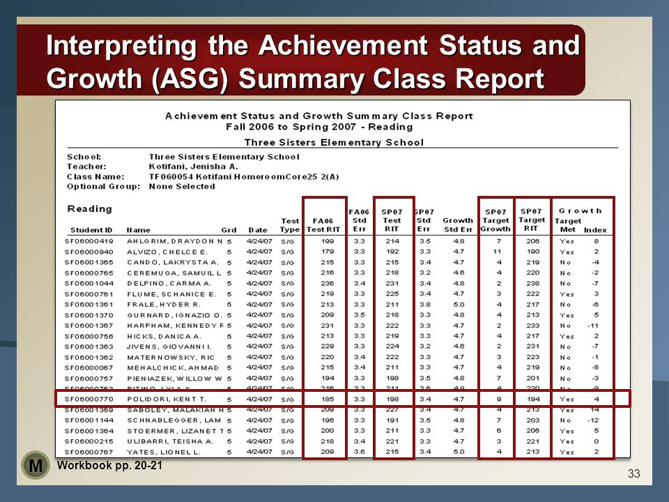 Interpreting the Achievement Status and Growth (ASG) Summary Class Report