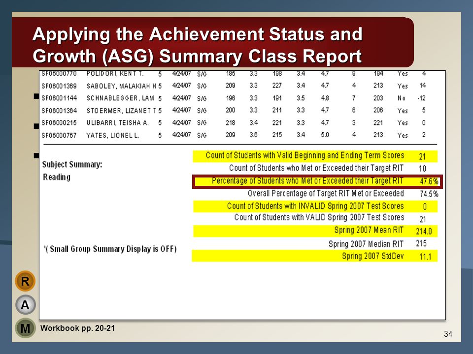 Applying the Achievement Status and Growth (ASG) Summary Class Report