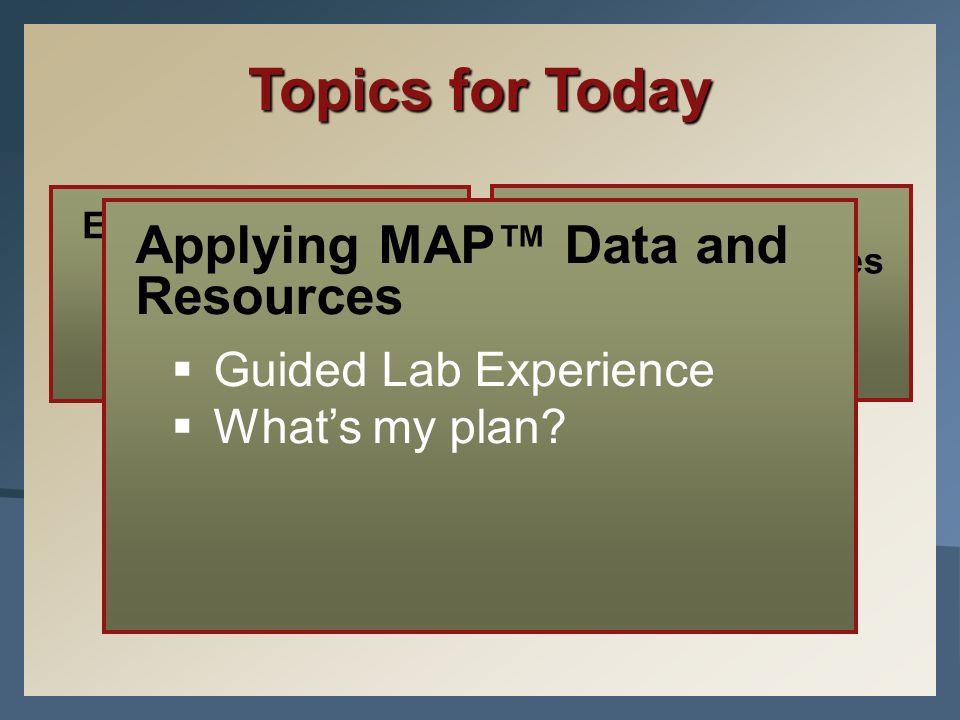 Topics for Today Applying MAP™ Data and Resources