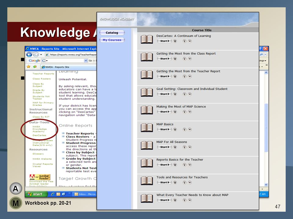 Knowledge Academy Courses