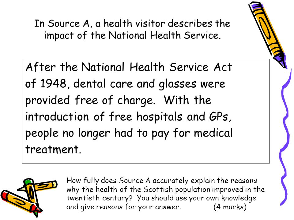 After the National Health Service Act