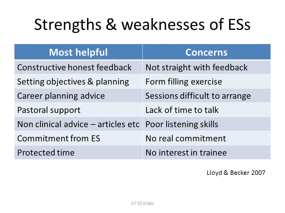 Strengths & weaknesses of ESs