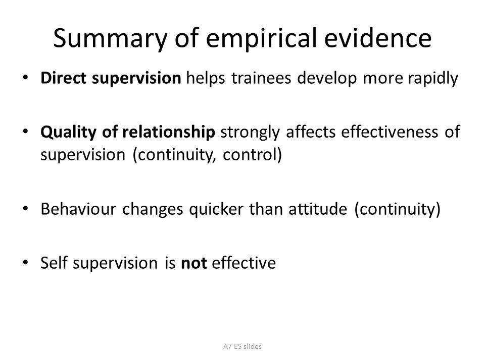 Summary of empirical evidence