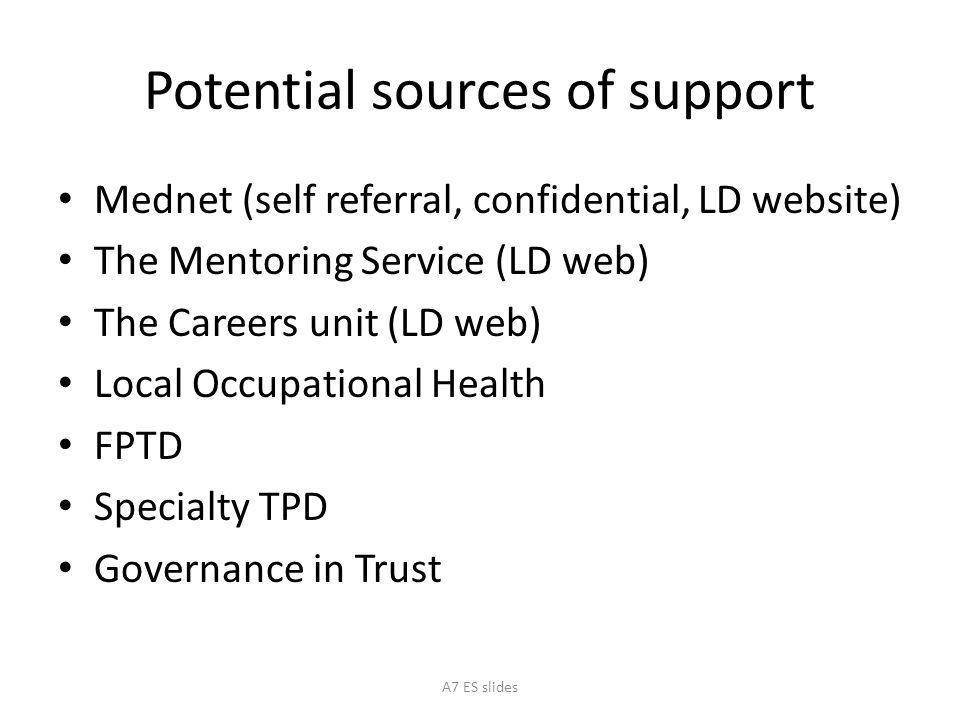 Potential sources of support