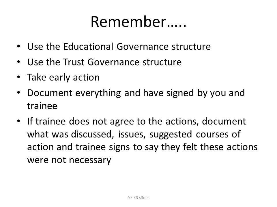 Remember….. Use the Educational Governance structure