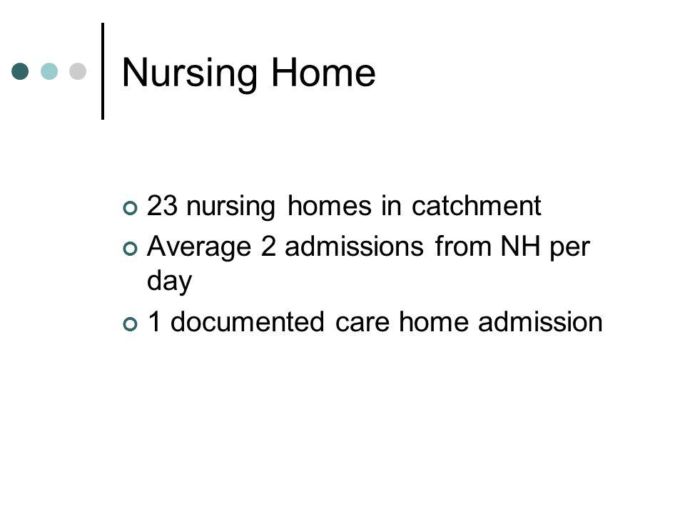 Nursing Home 23 nursing homes in catchment