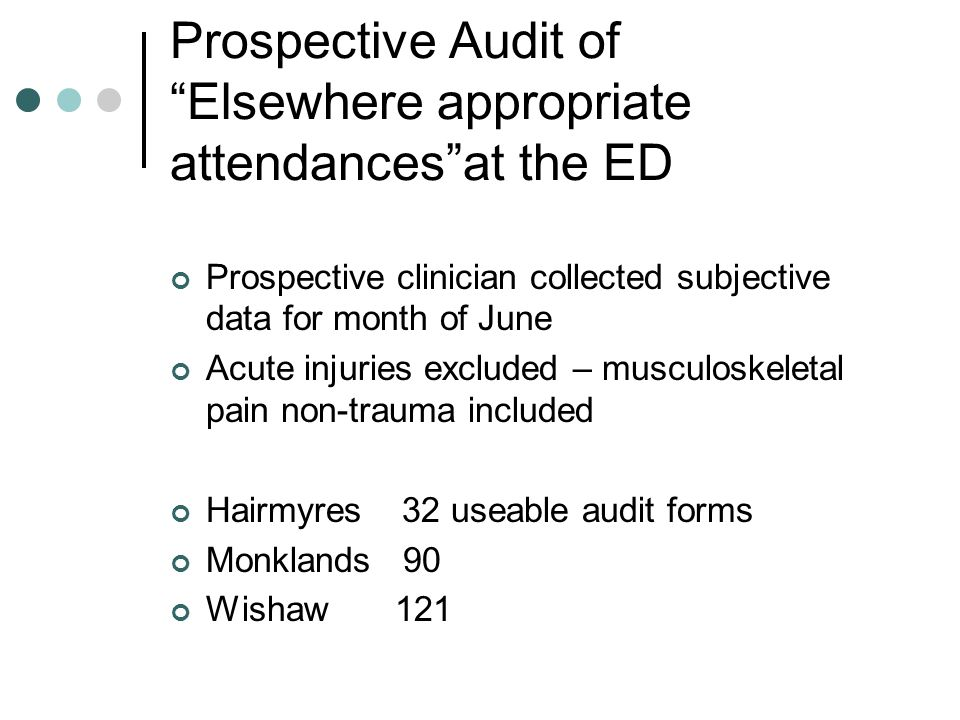Prospective Audit of Elsewhere appropriate attendances at the ED
