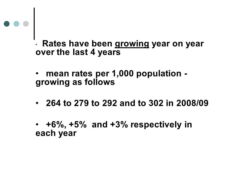 mean rates per 1,000 population - growing as follows