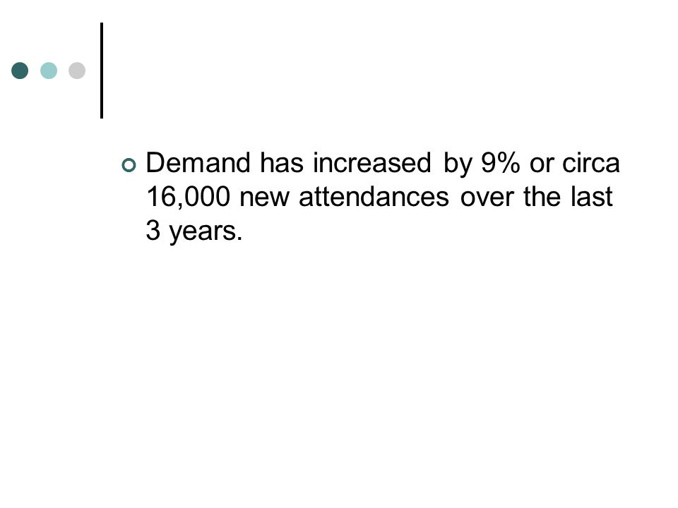 Demand has increased by 9% or circa 16,000 new attendances over the last 3 years.