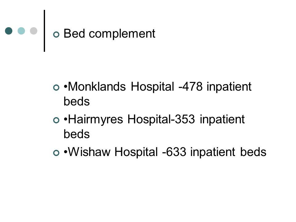 Bed complement •Monklands Hospital -478 inpatient beds.