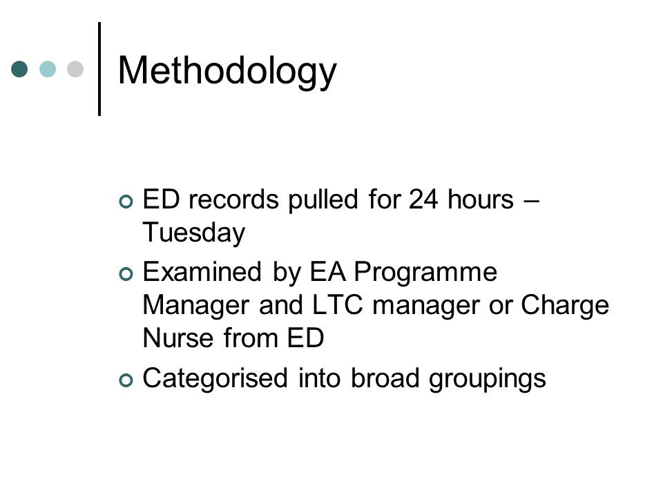 Methodology ED records pulled for 24 hours – Tuesday