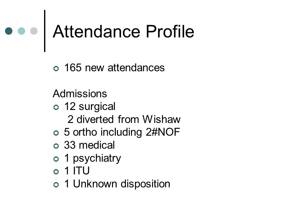 Attendance Profile 165 new attendances Admissions 12 surgical