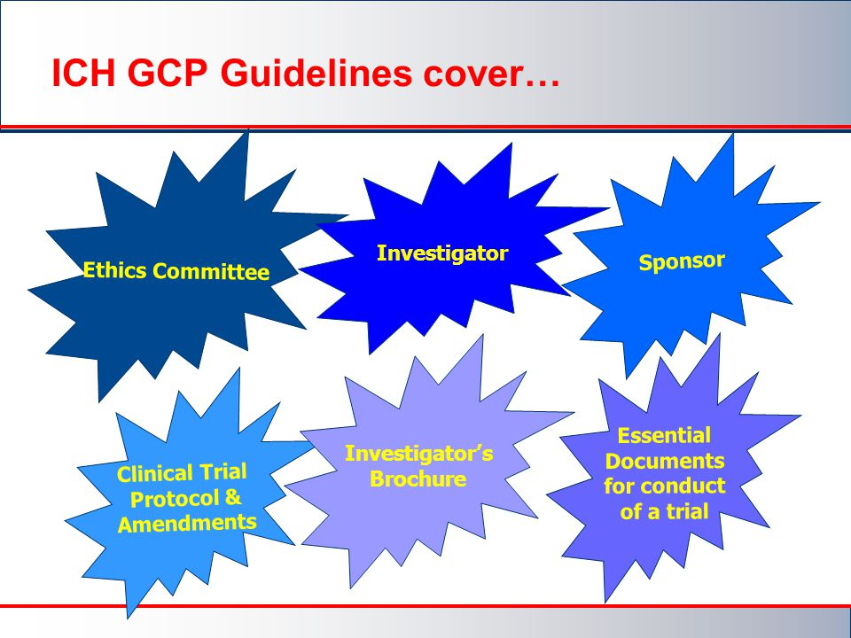 ICH GCP Guidelines cover…