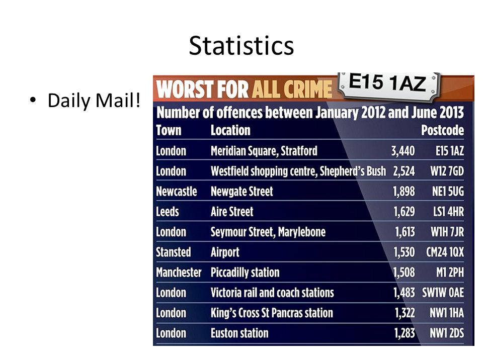Statistics Daily Mail!