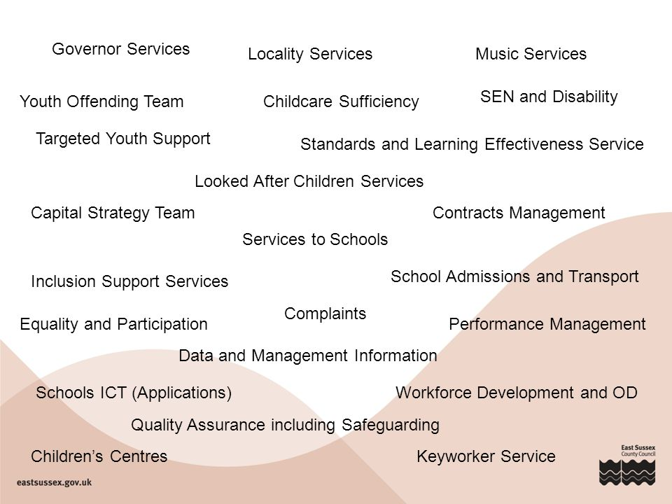 Governor Services Locality Services. Music Services. SEN and Disability. Youth Offending Team. Childcare Sufficiency.