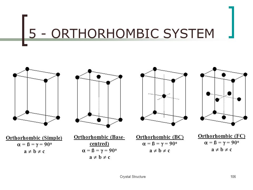 5 - ORTHORHOMBIC SYSTEM Orthorhombic (FC) a = ß = g = 90o a ¹ b ¹ c