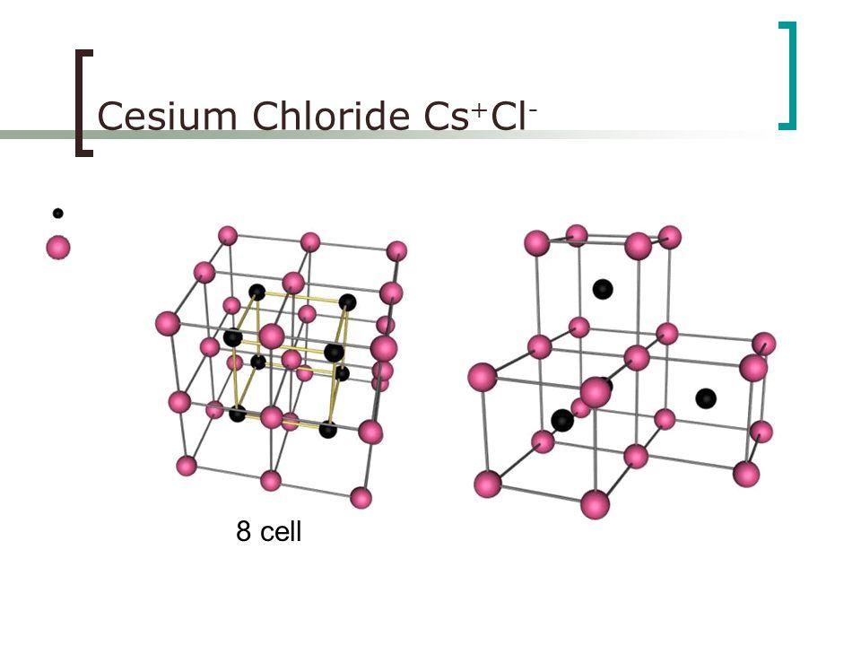 Cesium Chloride Cs+Cl-
