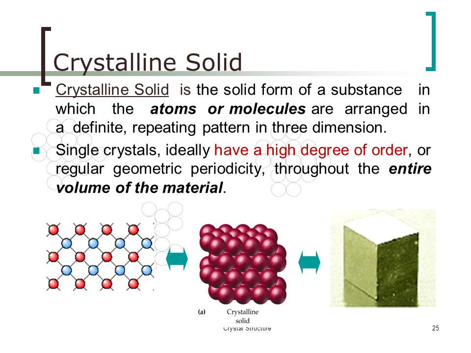 Crystalline Solid