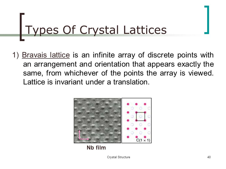 Types Of Crystal Lattices