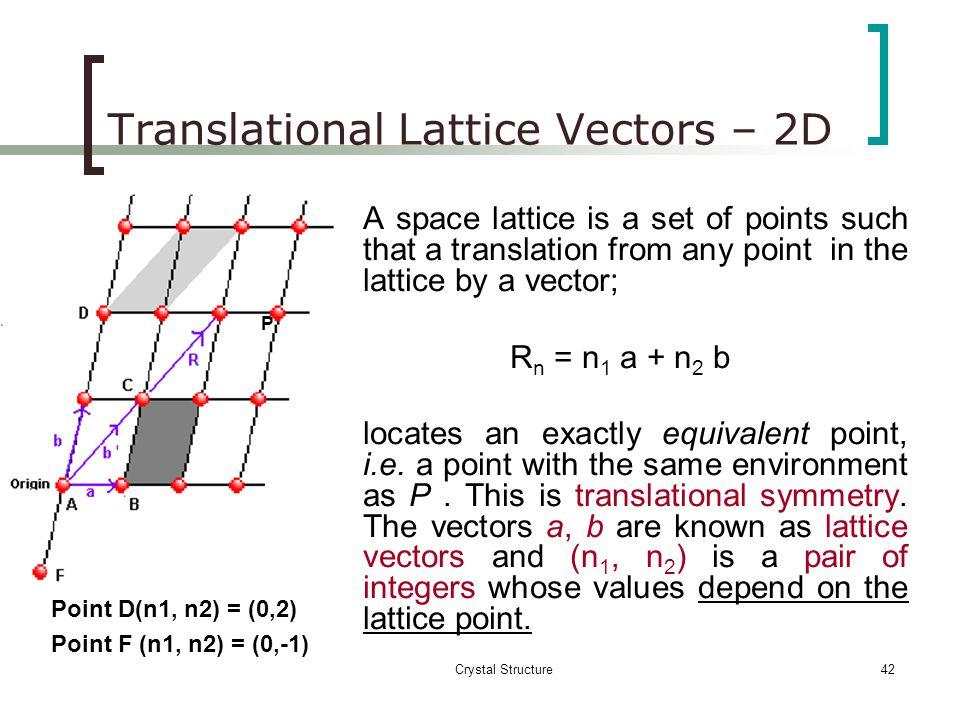 Translational Lattice Vectors – 2D