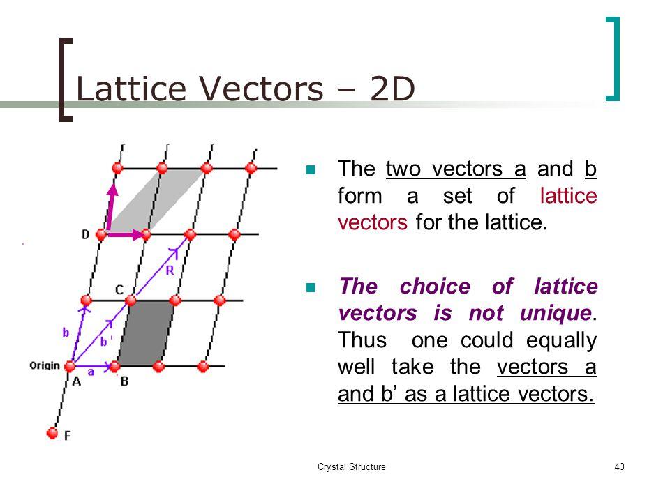 Lattice Vectors – 2D The two vectors a and b form a set of lattice vectors for the lattice.