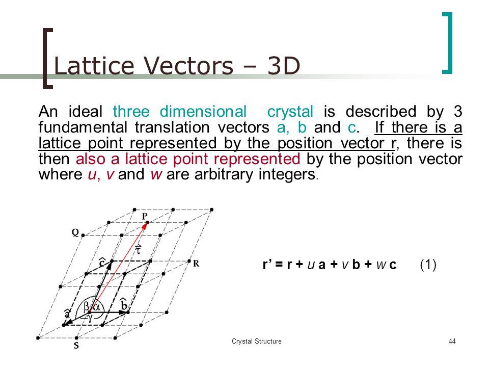 Lattice Vectors – 3D r' = r + u a + v b + w c (1)
