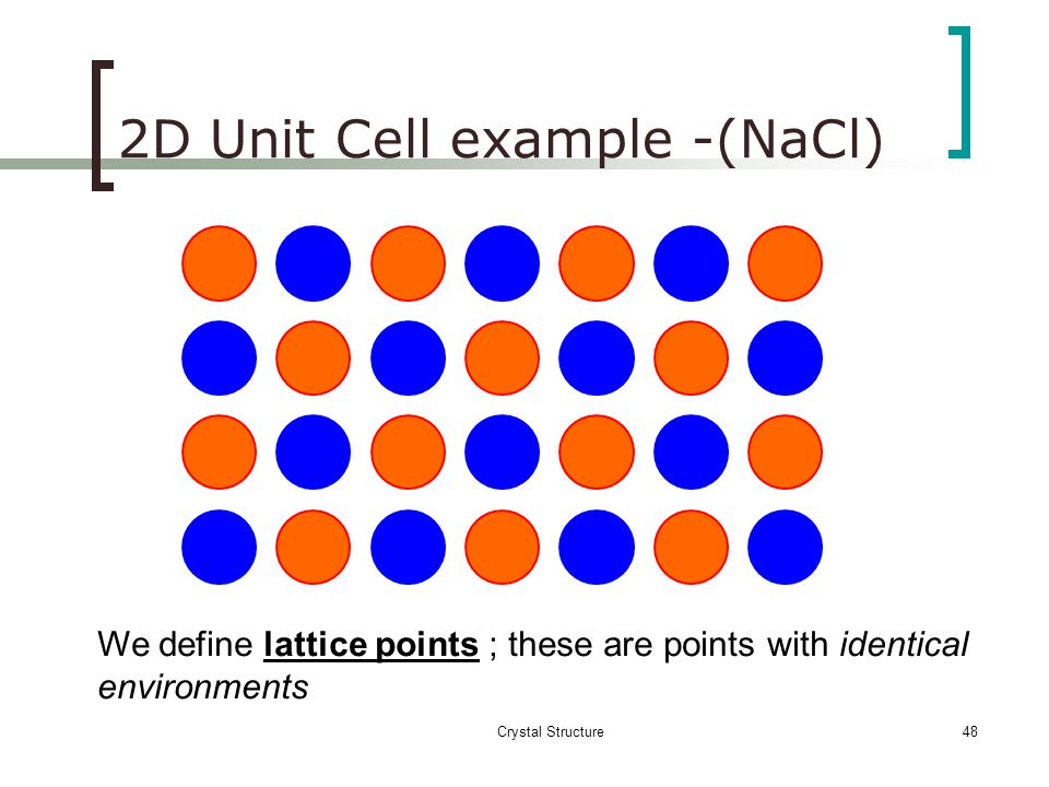 2D Unit Cell example -(NaCl)