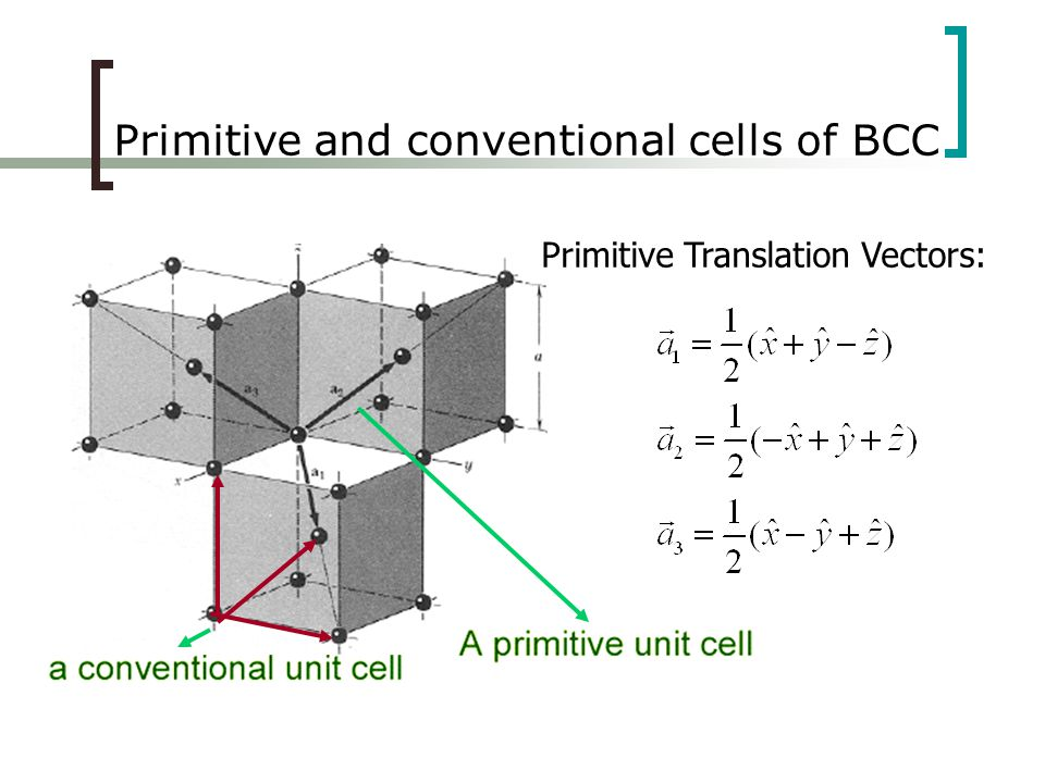 Primitive and conventional cells of BCC