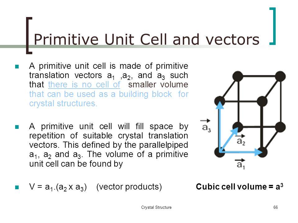 Primitive Unit Cell and vectors