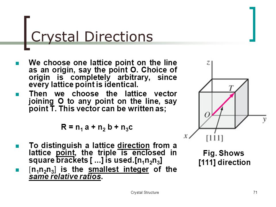 Crystal Directions