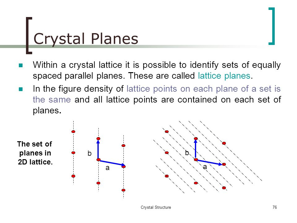 Crystal Planes Within a crystal lattice it is possible to identify sets of equally spaced parallel planes. These are called lattice planes.