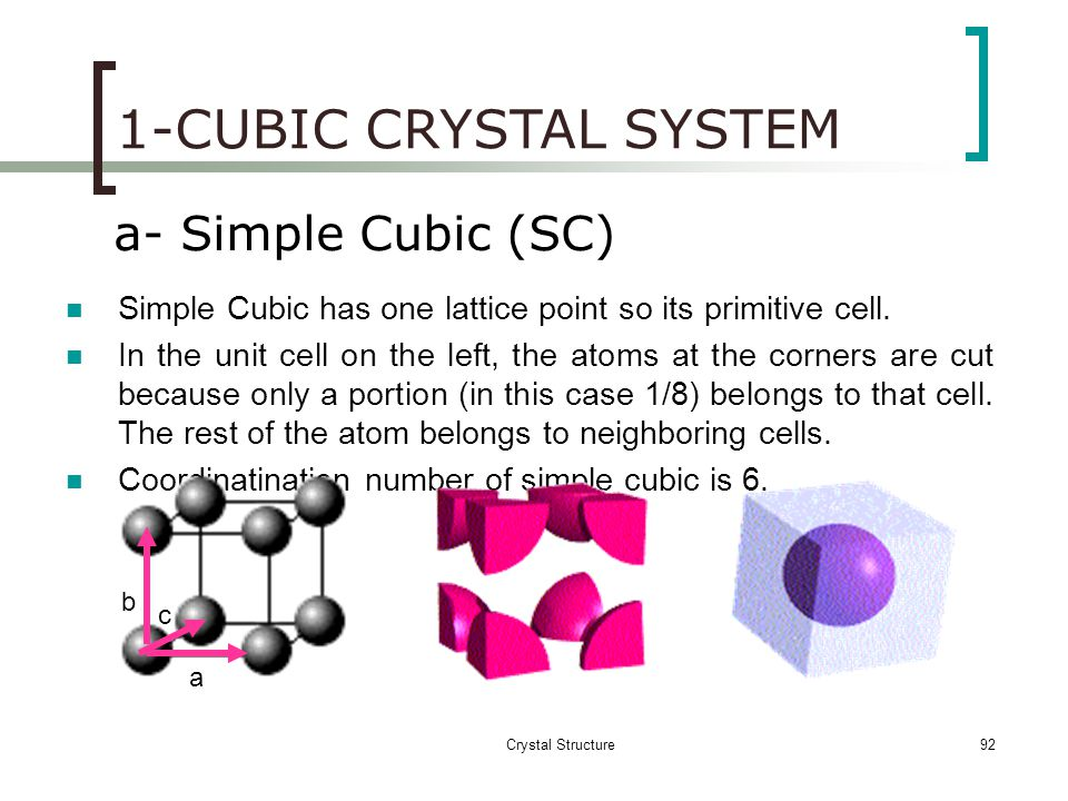 1-CUBIC CRYSTAL SYSTEM a- Simple Cubic (SC)