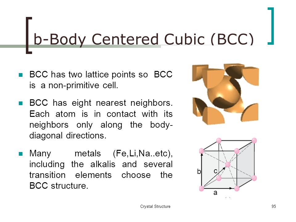 b-Body Centered Cubic (BCC)