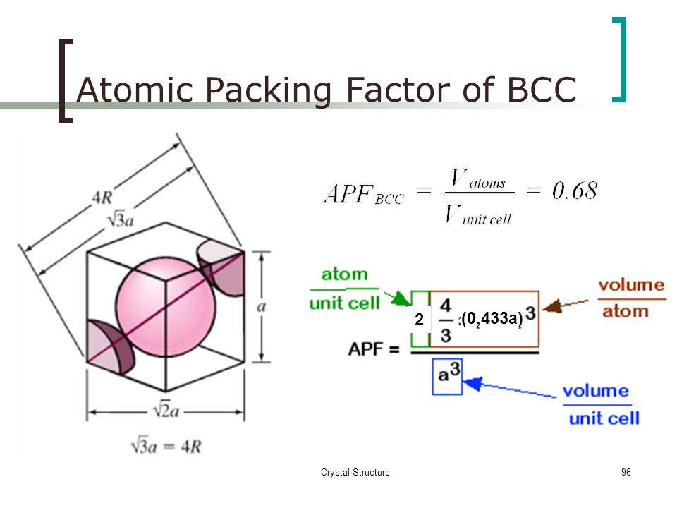 Atomic Packing Factor of BCC
