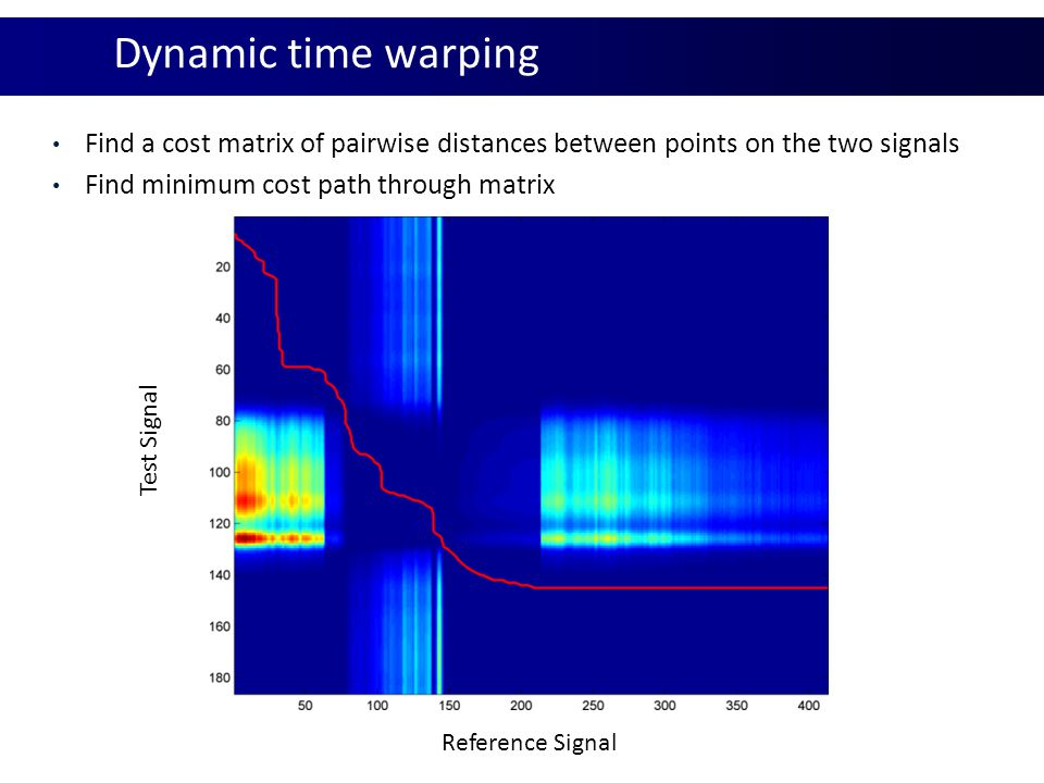 Dynamic time warping Find a cost matrix of pairwise distances between points on the two signals. Find minimum cost path through matrix.