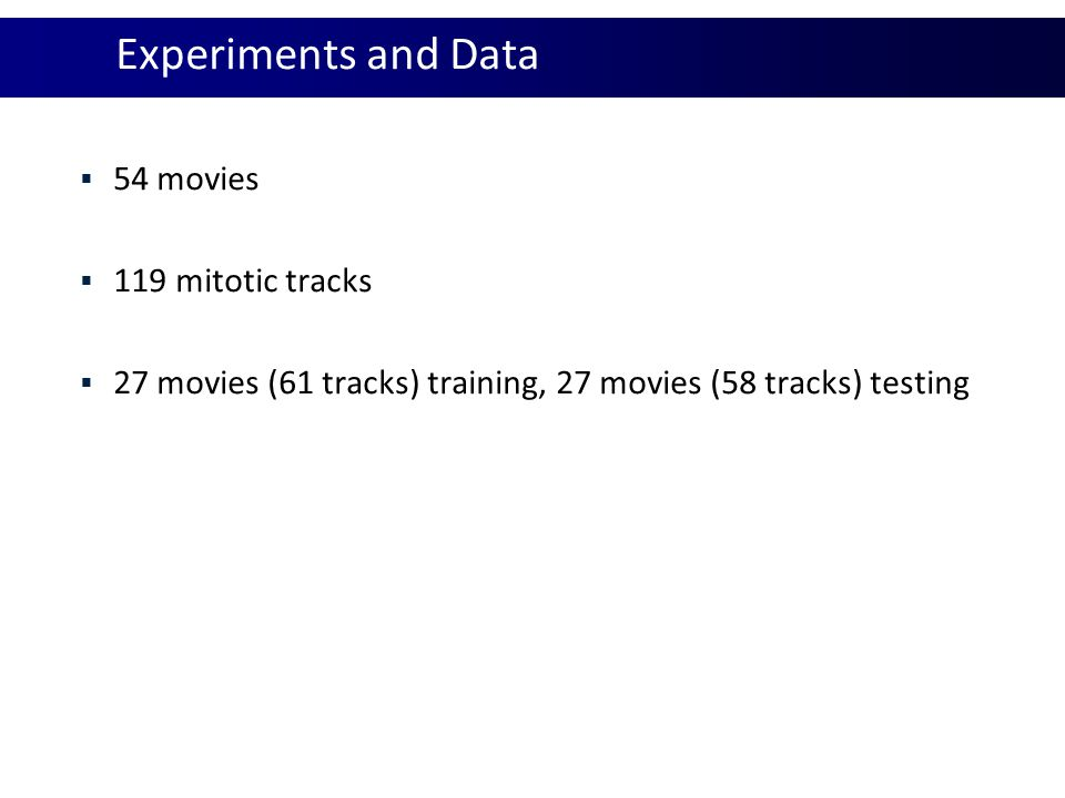 Experiments and Data 54 movies 119 mitotic tracks