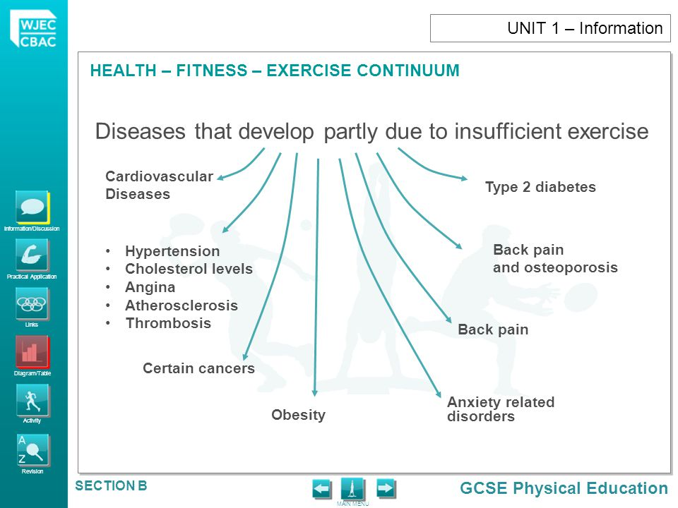 Diseases that develop partly due to insufficient exercise
