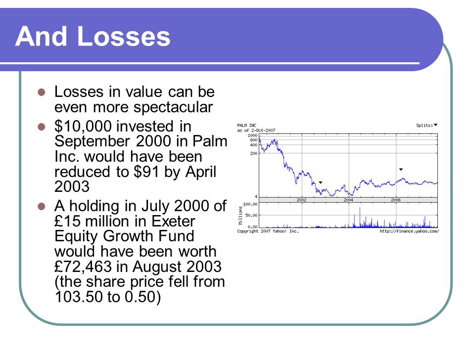 And Losses Losses in value can be even more spectacular