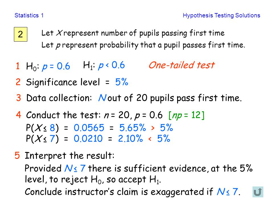 Data collection: N out of 20 pupils pass first time.