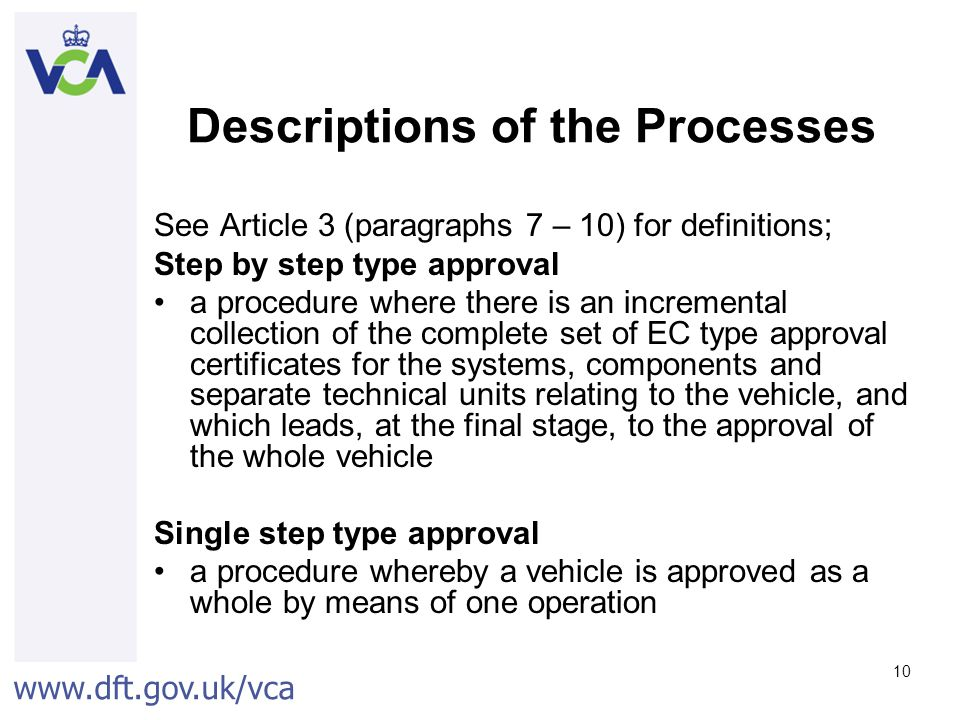 Descriptions of the Processes